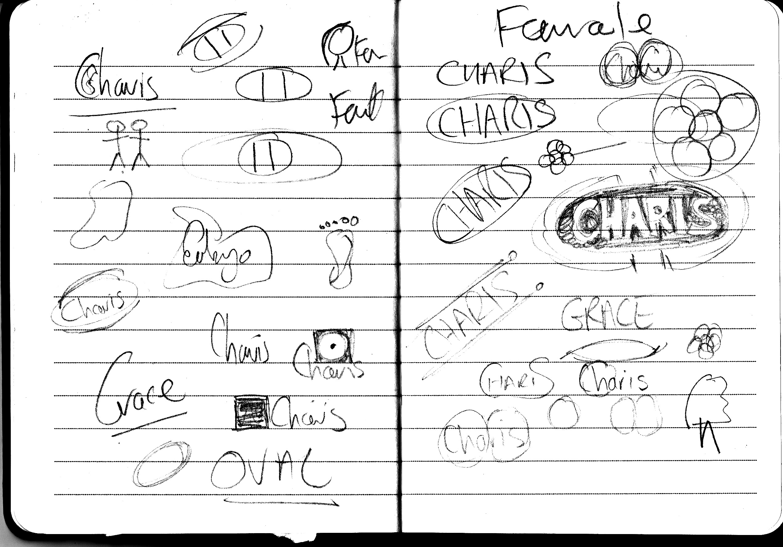 Charis-Sketches
